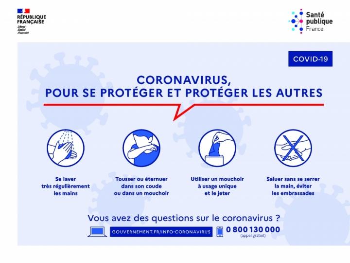 Affiche de rappel des gestes barrières contre le coronavirus